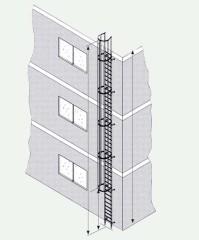 Zostavy výstupových rebríkov